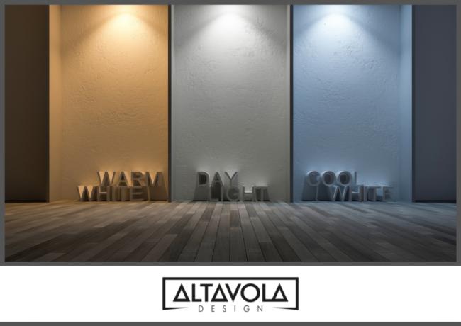 Barwy światła 3000 i 4000 Kelwinów – różnica i zastosowanie